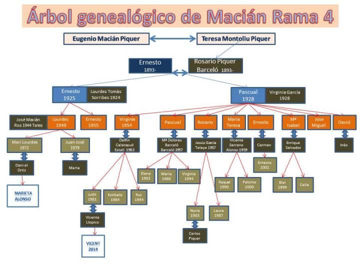 familia-macian4jpg